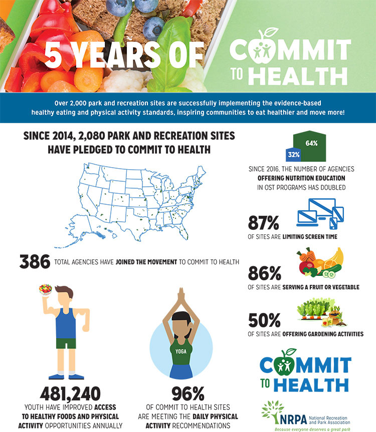 commit-to-health-infographic-web