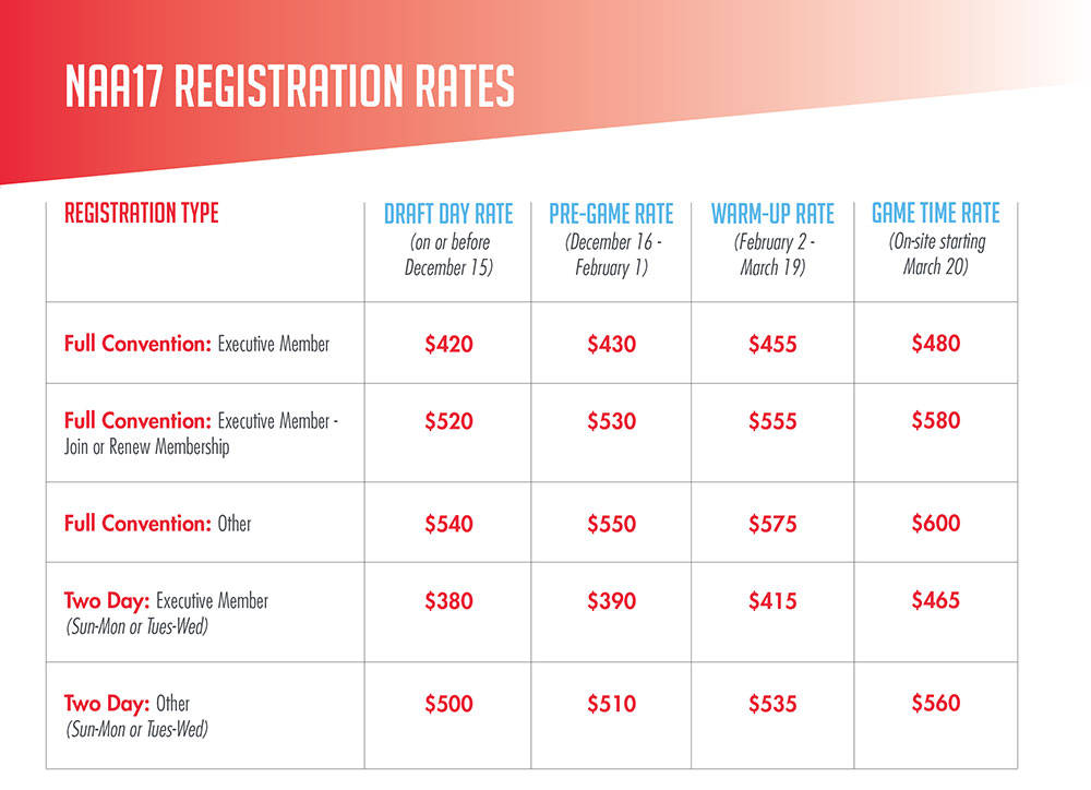 NAA17-Registration-Rates