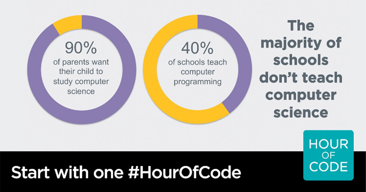Hour of Code: Afterschool Style